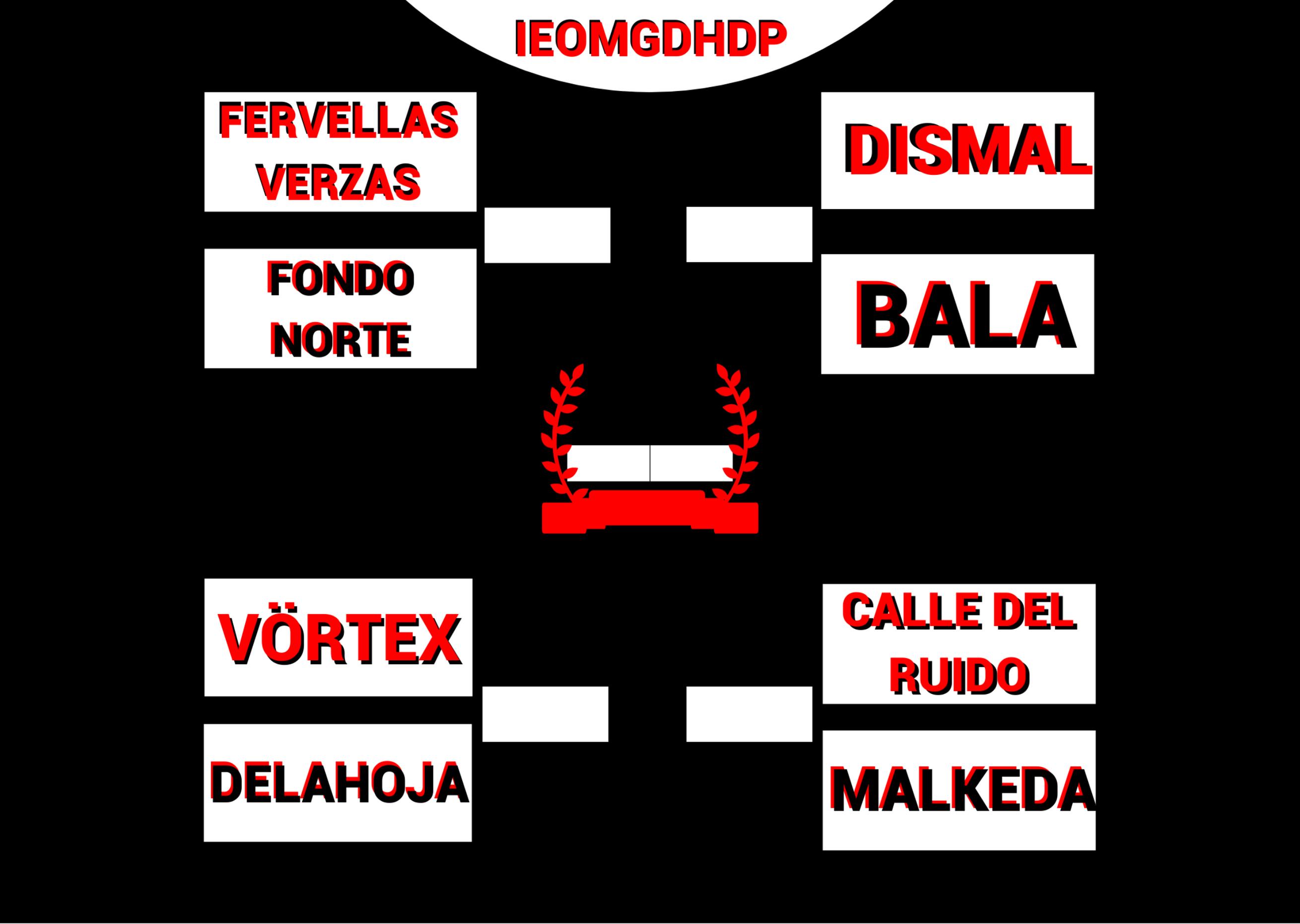 IEOMGDHDP: CUARTOS DE FINAL